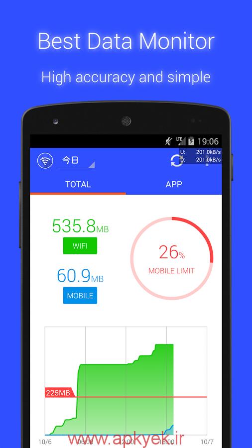 دانلود نرمافزار مدیریت مصرف دیتا Data Monitor v1.7.698 اندروید